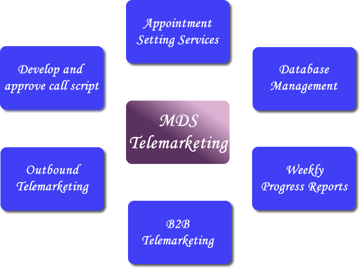 MDS-Teleservices-Diagram